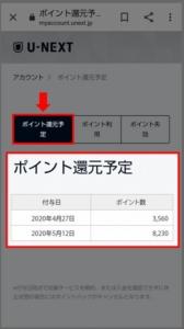 ポイントバックプログラムの還元ポイントの確認方法 手順4.「ポイント還元予定」タブが選択されていれば、還元されるポイントの「付与日」と「ポイント数」が確認できます。